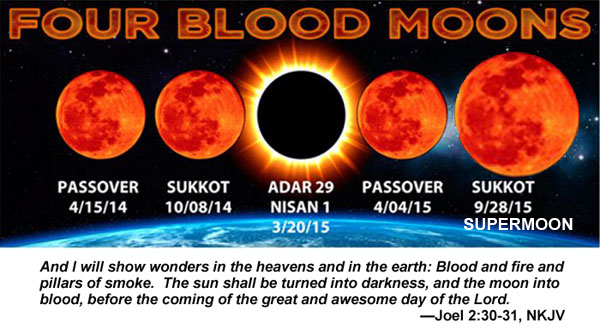 blood moons 2017 chart - photo #7